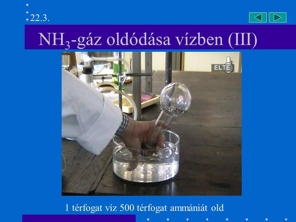 NH3-gáz oldódása vízben (III)