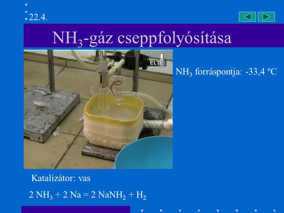 NH3-gáz cseppfolyósítása