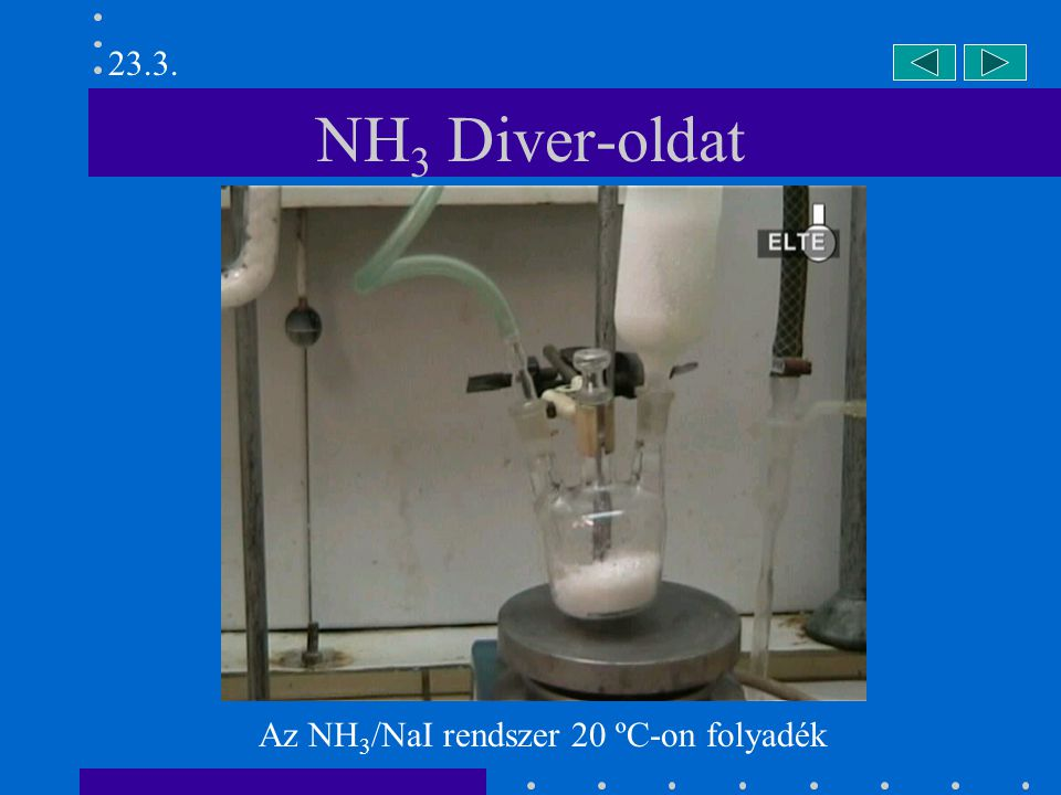 23.3. NH3 Diver-oldat Az NH3/NaI rendszer 20 ºC-on folyadék