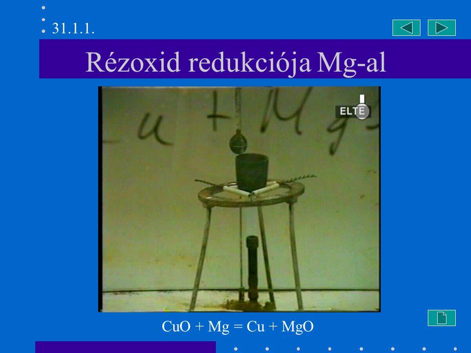 Rézoxid redukciója Mg-al