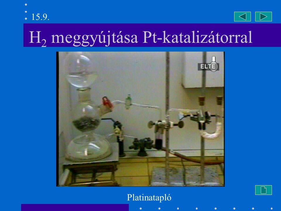 H2 meggyújtása Pt-katalizátorral