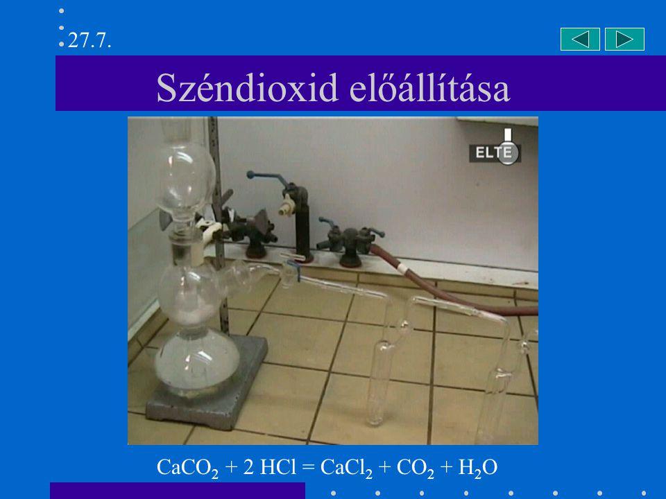 Széndioxid előállítása