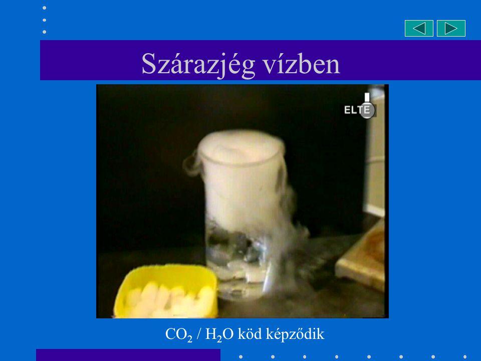 Szárazjég vízben CO2 / H2O köd képződik