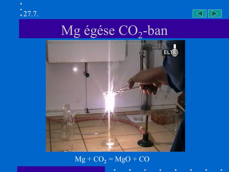 27.7. Mg égése CO2-ban Mg + CO2 = MgO + CO
