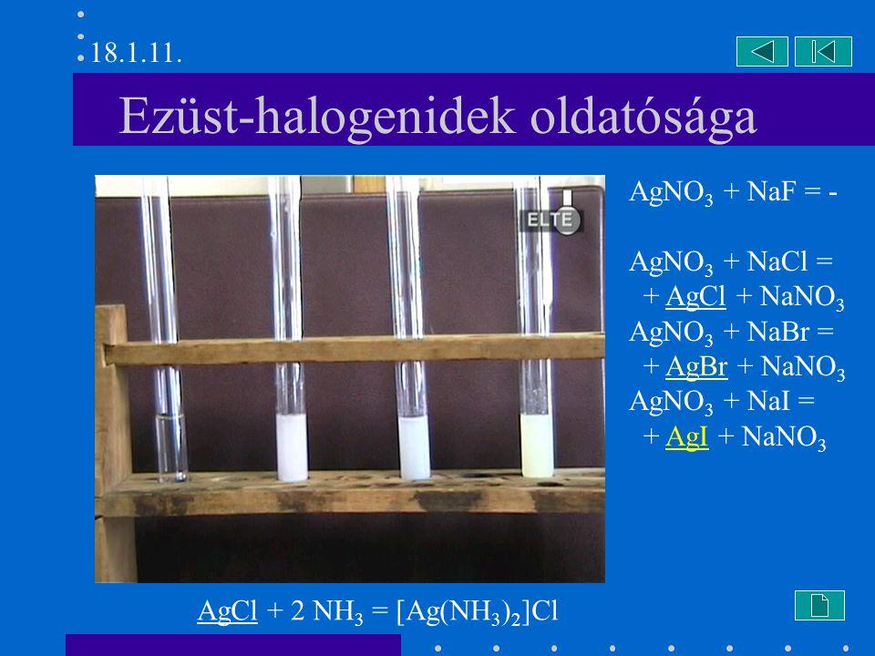 Ezüst-halogenidek oldatósága