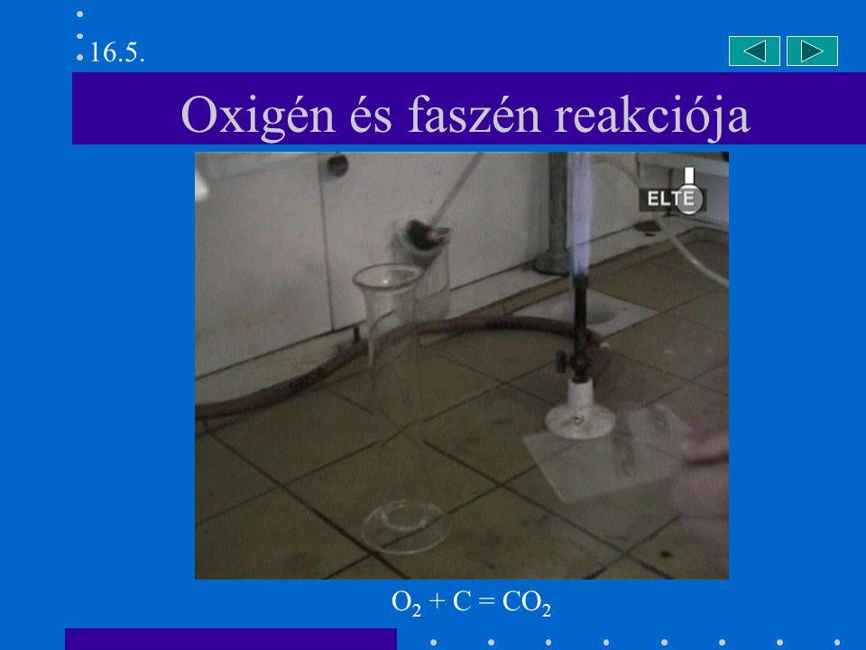 Oxigén és faszén reakciója