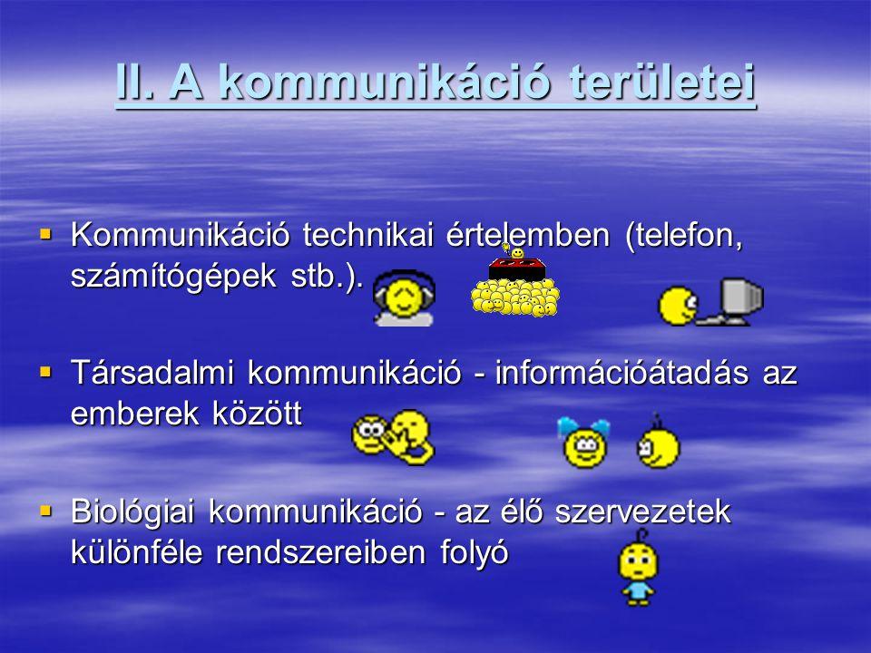 II. A kommunikáció területei