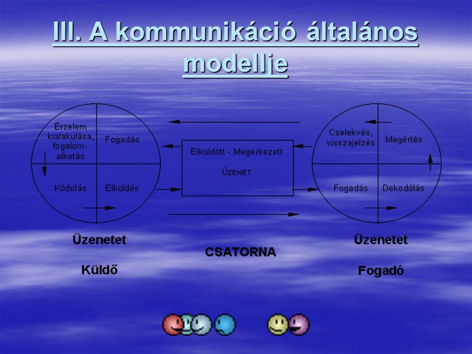 III. A kommunikáció általános modellje