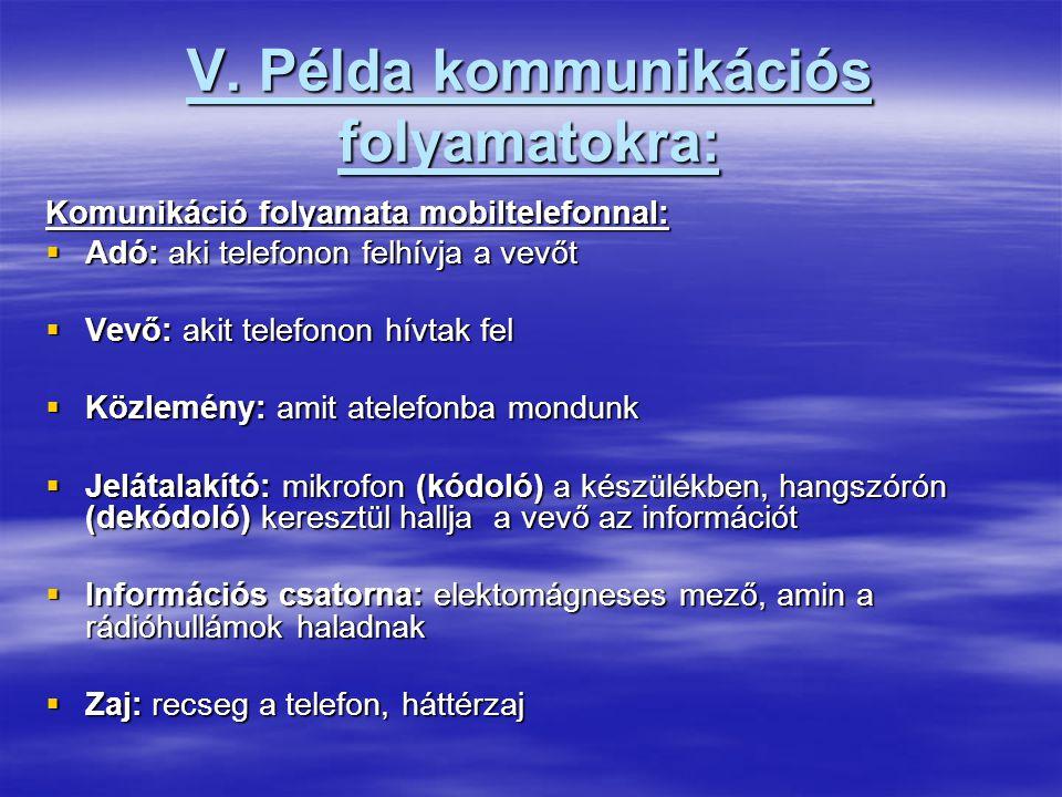 V. Példa kommunikációs folyamatokra: