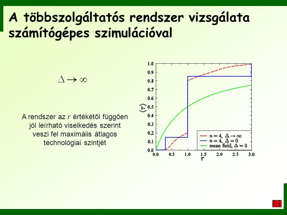 A többszolgáltatós rendszer vizsgálata számítógépes szimulációval