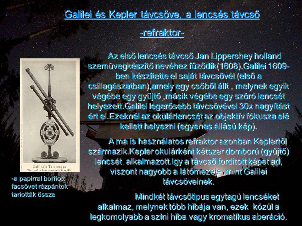 Galilei és Kepler távcsöve, a lencsés távcső