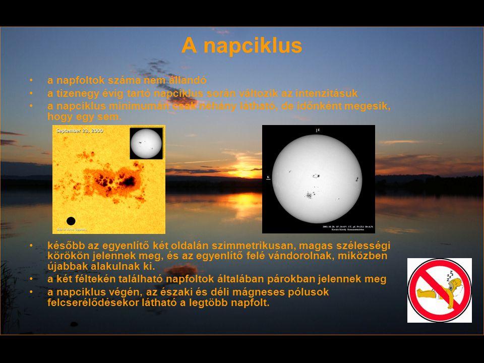 A napciklus a napfoltok száma nem állandó