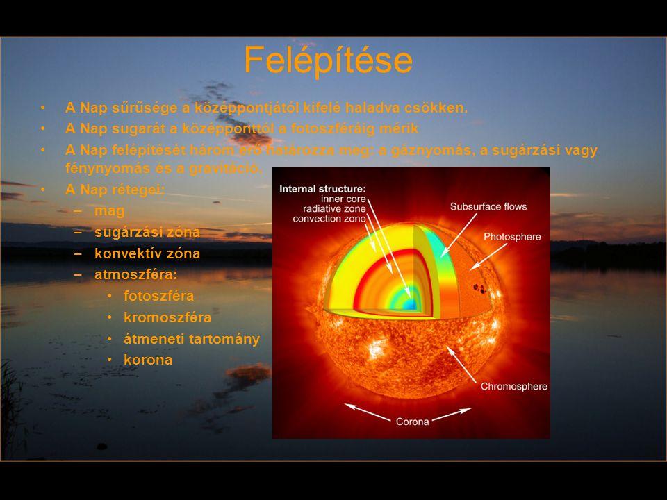 Felépítése A Nap sűrűsége a középpontjától kifelé haladva csökken.