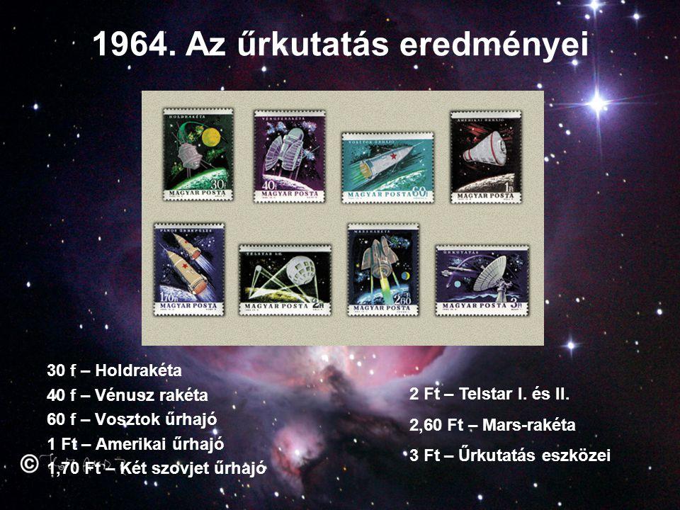 1964. Az űrkutatás eredményei