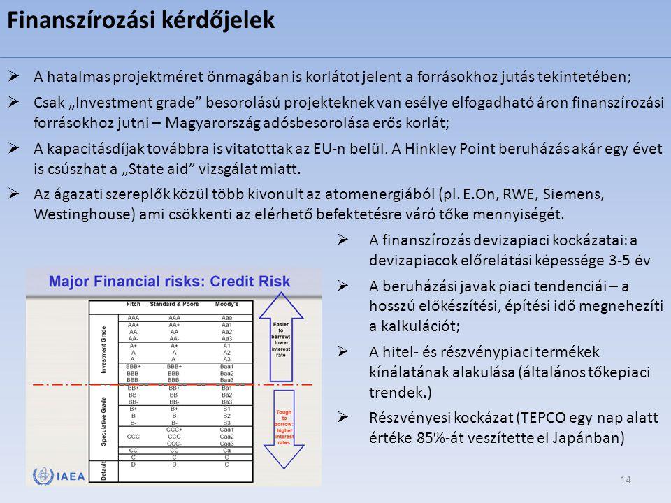 Finanszírozási kérdőjelek