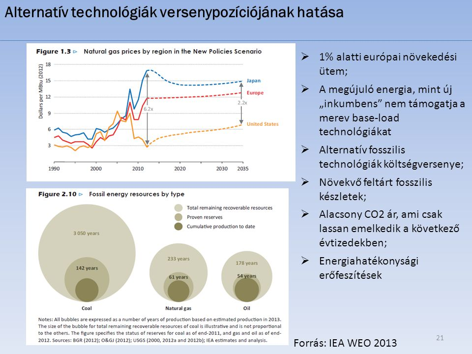 Alternatív technológiák versenypozíciójának hatása