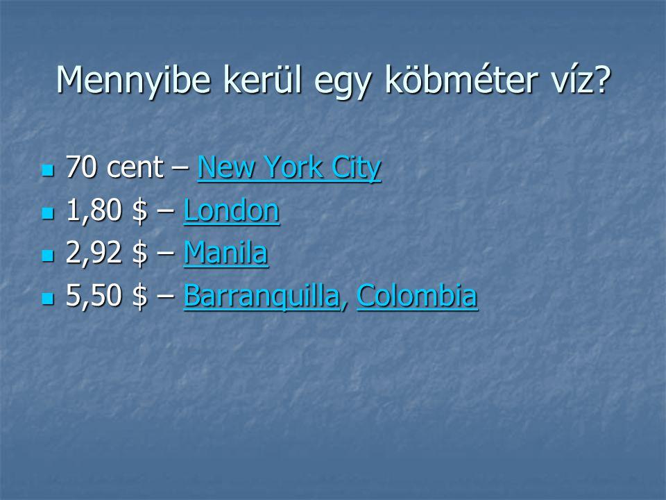 Mennyibe kerül egy köbméter víz