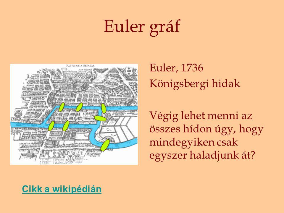 Euler gráf Euler, 1736 Königsbergi hidak