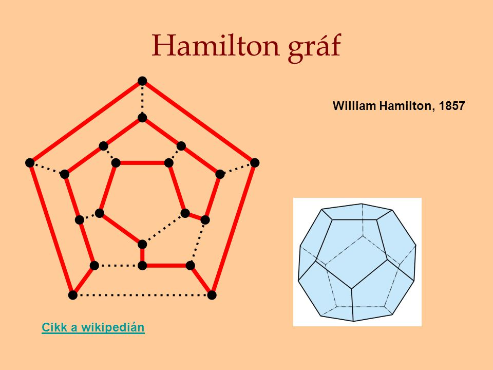 Hamilton gráf William Hamilton, 1857 Cikk a wikipedián