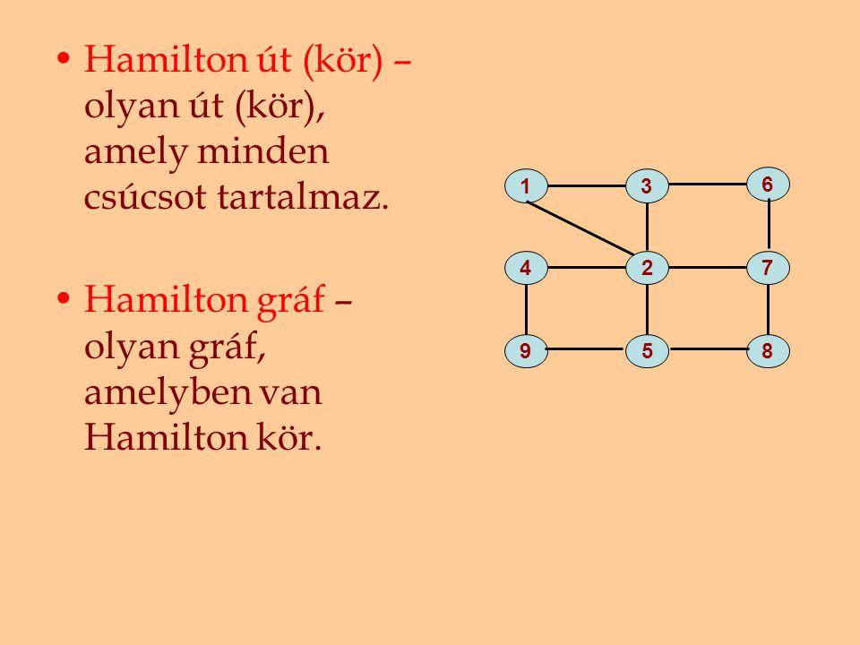 Hamilton út (kör) – olyan út (kör), amely minden csúcsot tartalmaz.