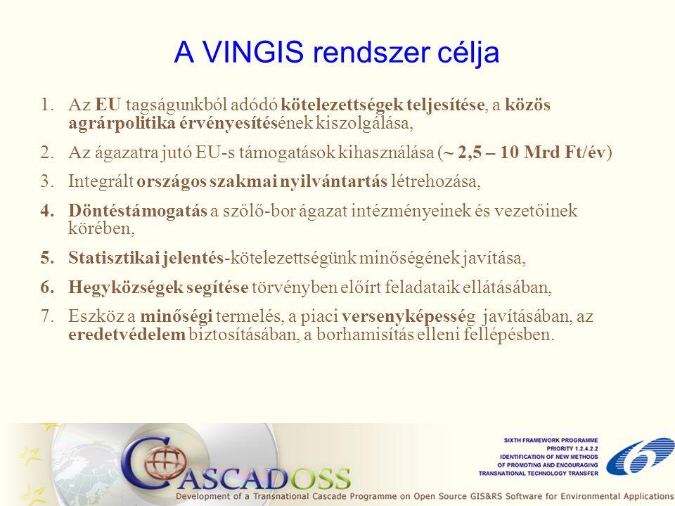 A VINGIS rendszer célja