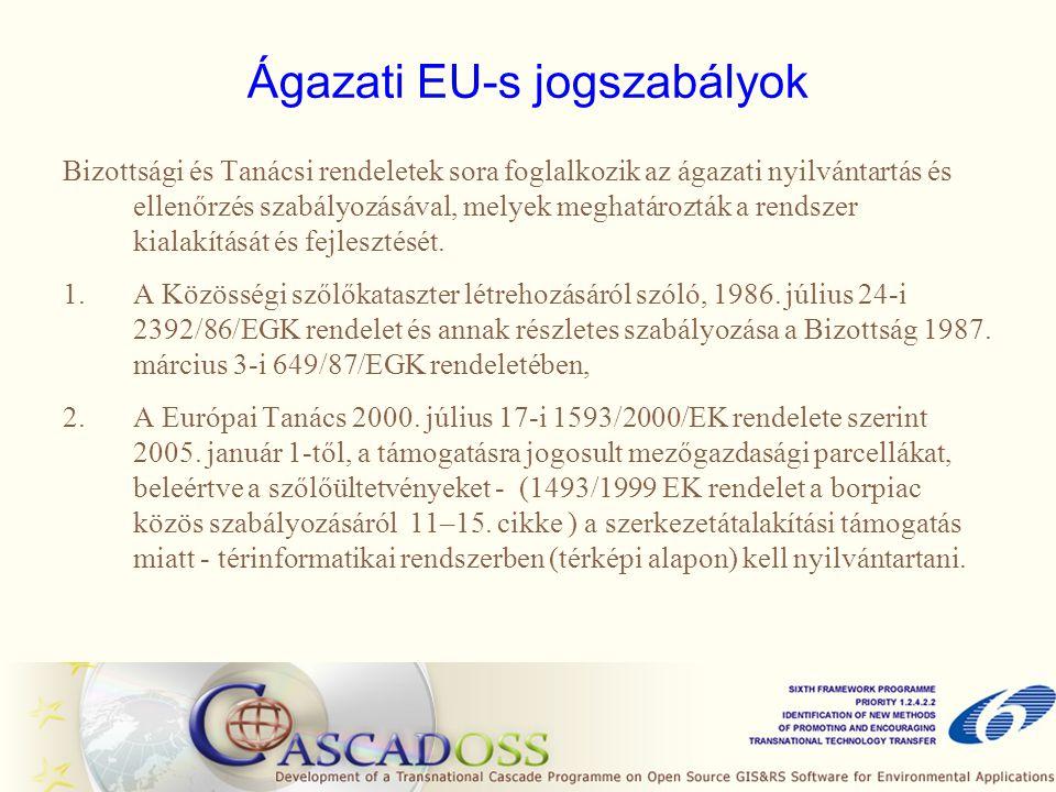 Ágazati EU-s jogszabályok