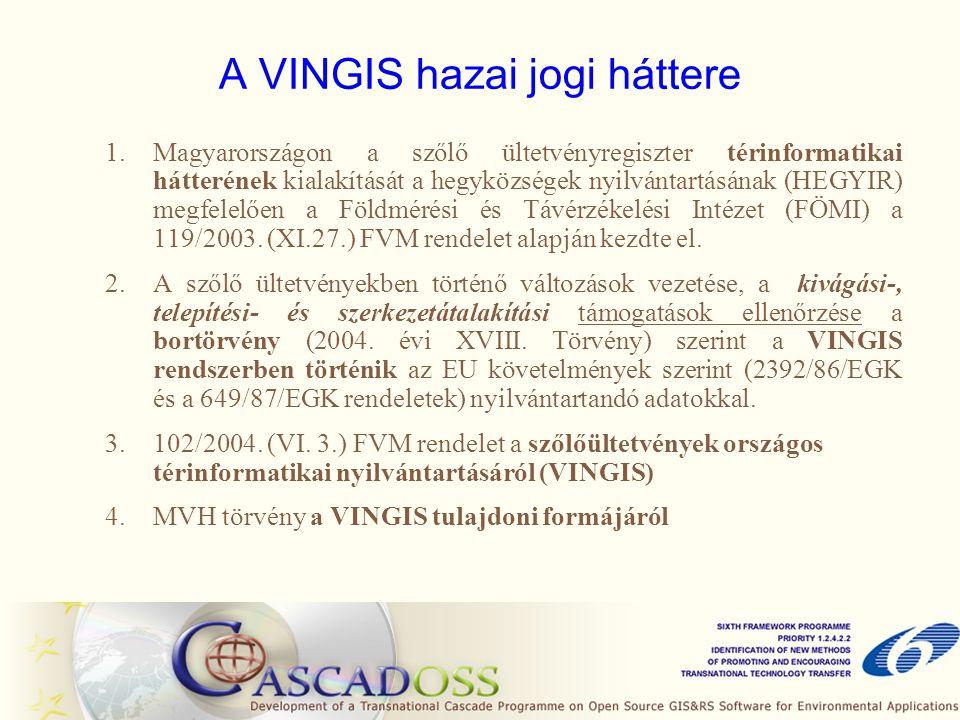 A VINGIS hazai jogi háttere