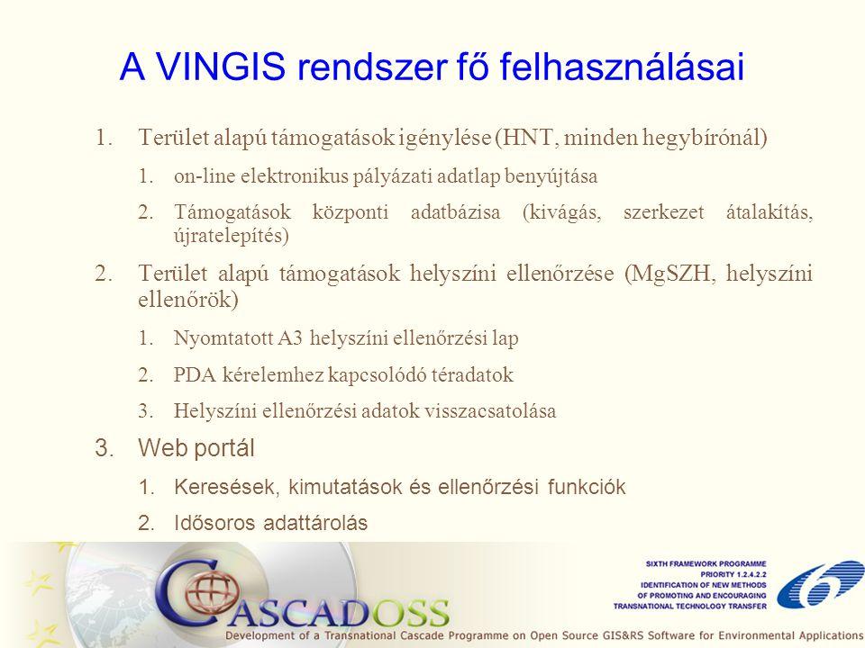 A VINGIS rendszer fő felhasználásai