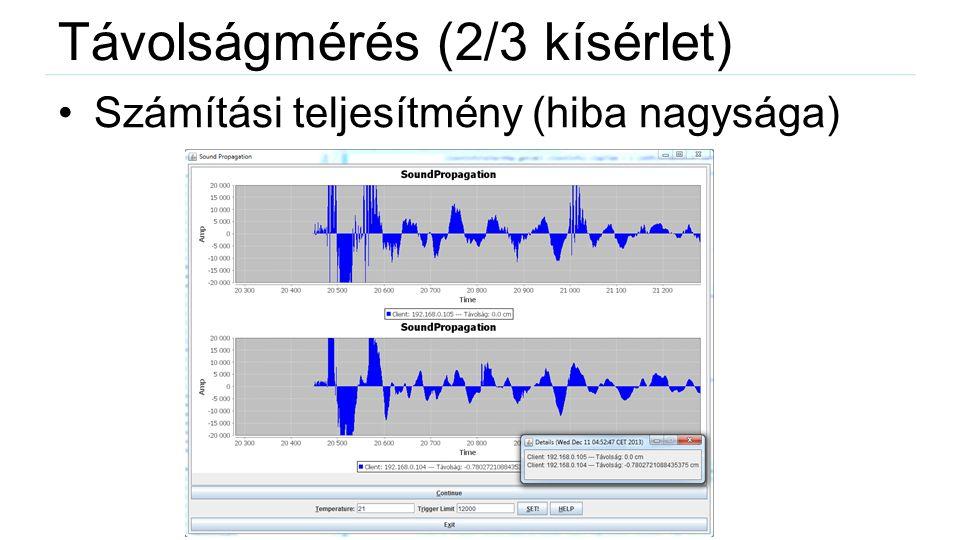 Távolságmérés (2/3 kísérlet)