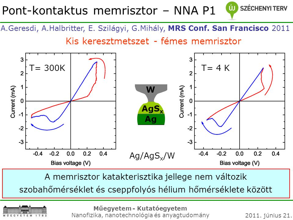 Pont-kontaktus memrisztor – NNA P1