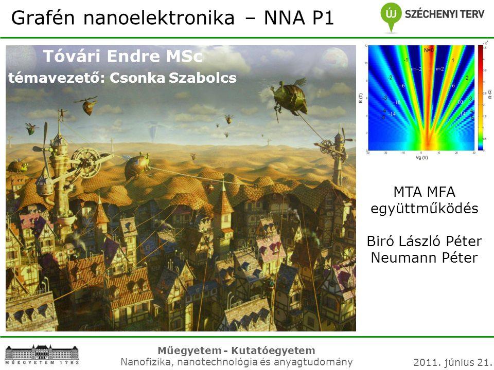 Grafén nanoelektronika – NNA P1