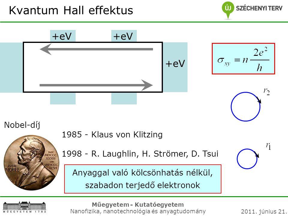 Kvantum Hall effektus +eV +eV +eV Nobel-díj 1985 - Klaus von Klitzing