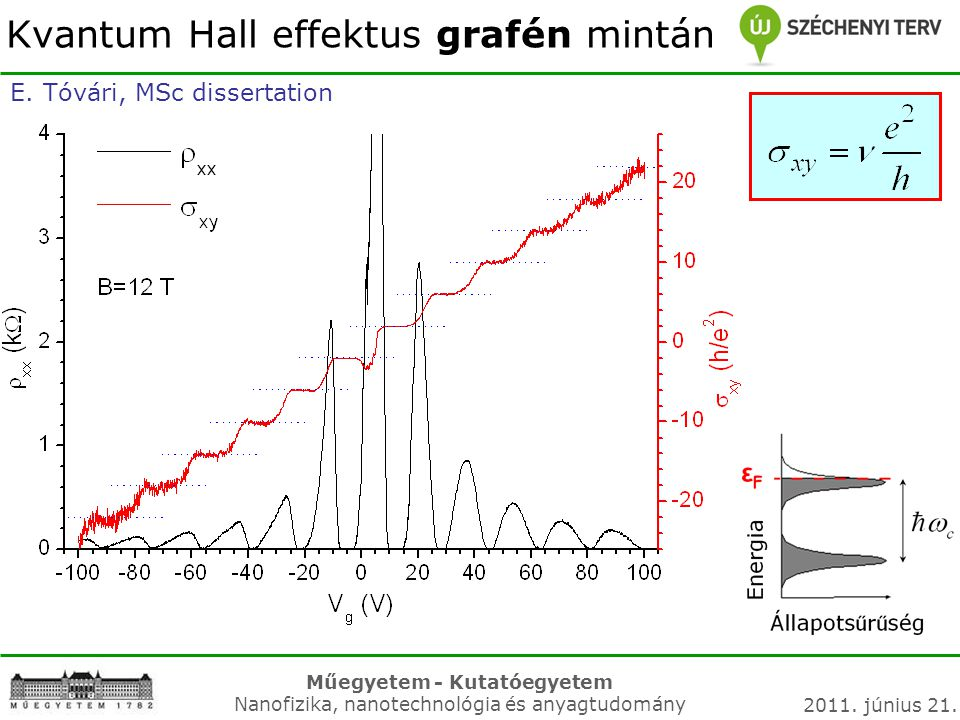 Kvantum Hall effektus grafén mintán