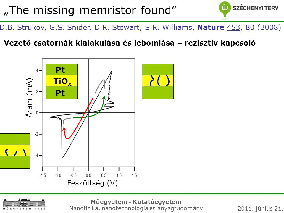 """The missing memristor found"
