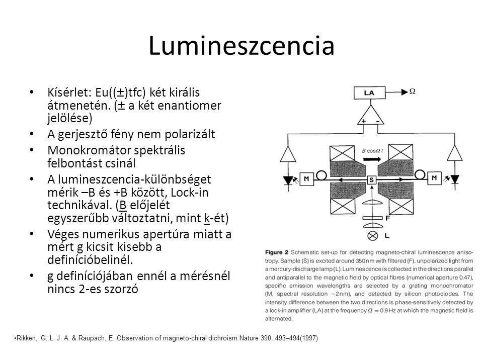 Lumineszcencia Kísérlet: Eu((±)tfc) két királis átmenetén. (± a két enantiomer jelölése) A gerjesztő fény nem polarizált.