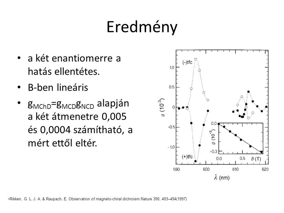 Eredmény a két enantiomerre a hatás ellentétes. B-ben lineáris