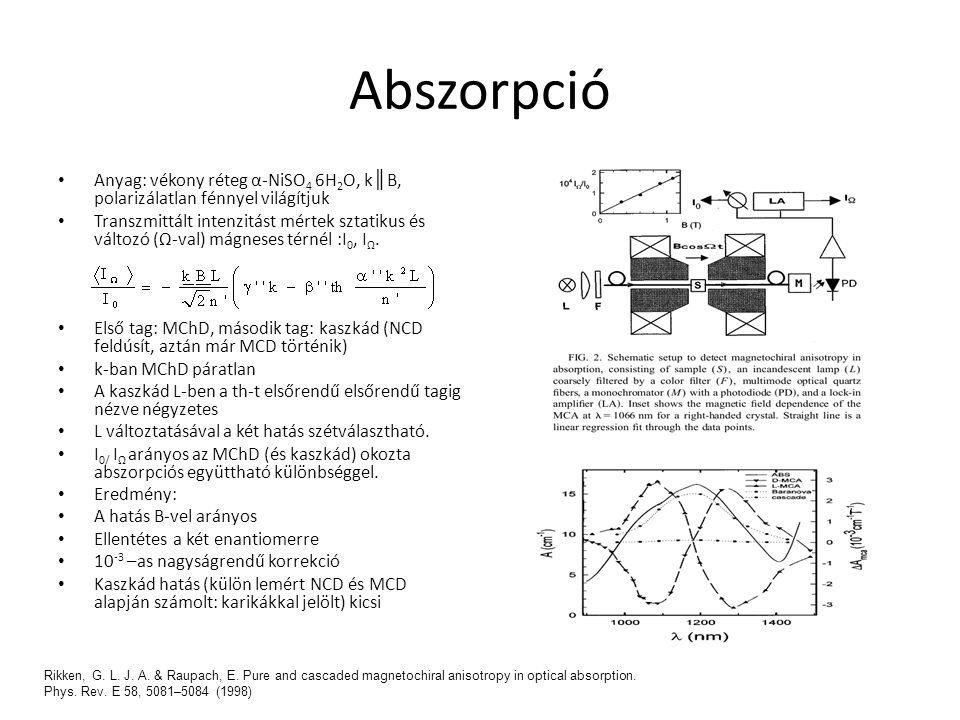 Abszorpció Anyag: vékony réteg α-NiSO4 6H2O, k║B, polarizálatlan fénnyel világítjuk.