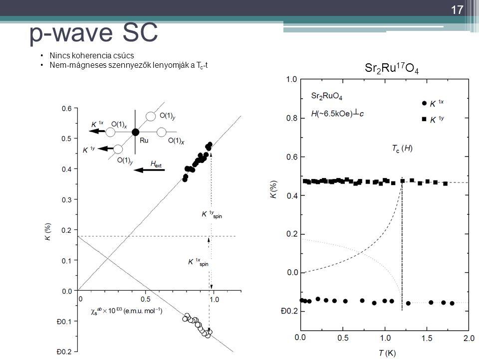 p-wave SC Sr2Ru17O4 Nincs koherencia csúcs