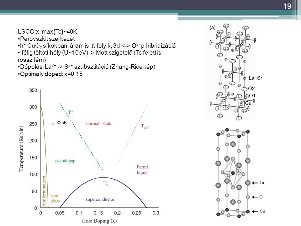 h+ CuO2 síkokban, áram is itt folyik, 3d <-> O2- p hibridizáció