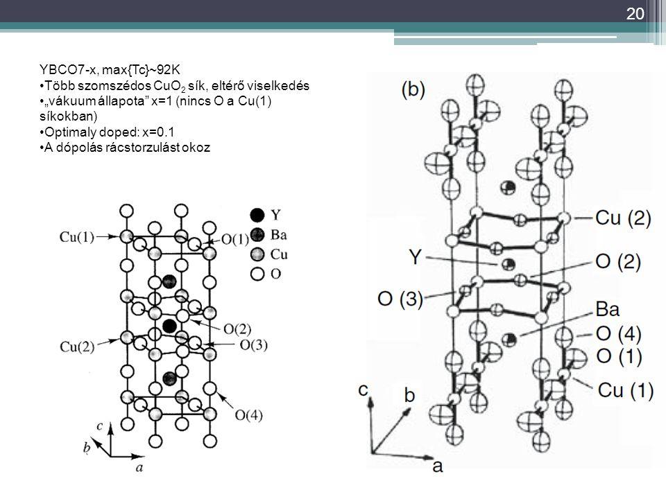 """YBCO7-x, max{Tc}~92K Több szomszédos CuO2 sík, eltérő viselkedés. """"vákuum állapota x=1 (nincs O a Cu(1) síkokban)"""