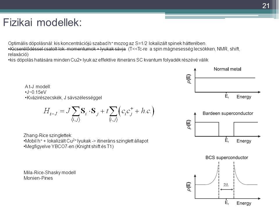 Fizikai modellek: Optimális dópolásnál: kis koncentrációjú szabad h+ mozog az S=1/2 lokalizált spinek hátterében.