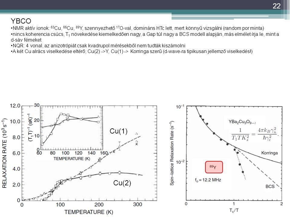 YBCO NMR aktív ionok: 63Cu, 65Cu, 89Y, szennyezhető 17O-val, domináns HTc lett, mert könnyű vizsgálni (random por minta)