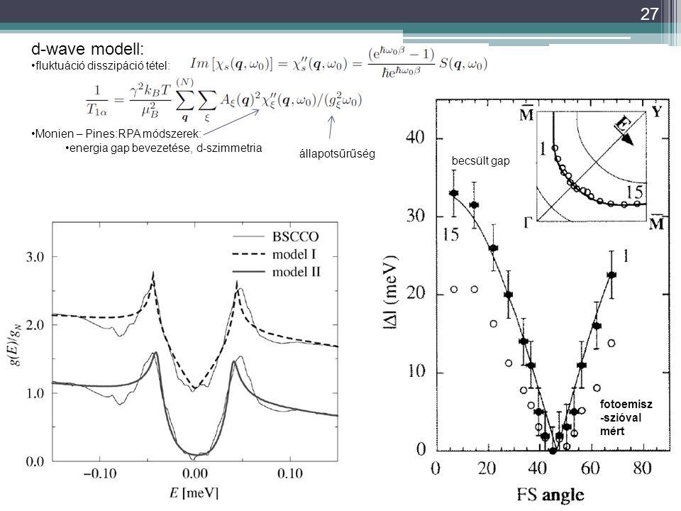 d-wave modell: fluktuáció disszipáció tétel: