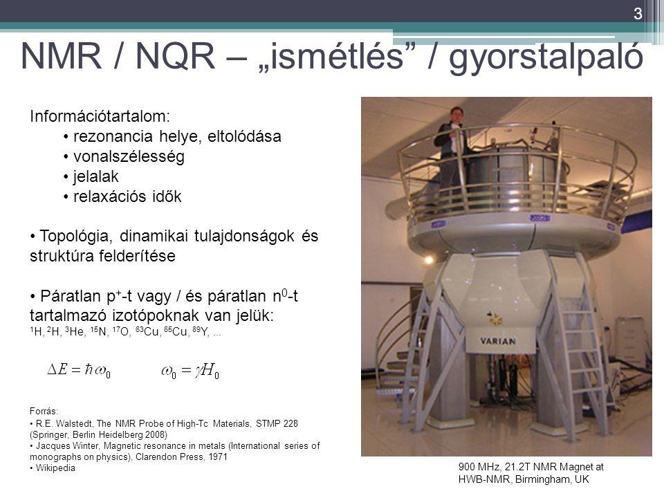 """NMR / NQR – """"ismétlés / gyorstalpaló"""