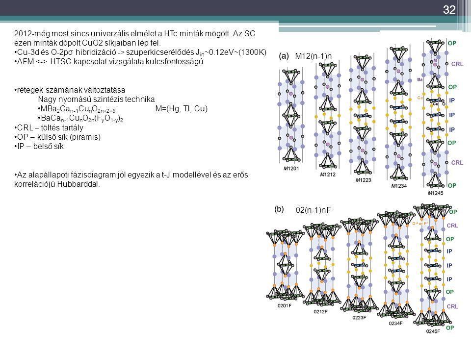2012-még most sincs univerzális elmélet a HTc minták mögött