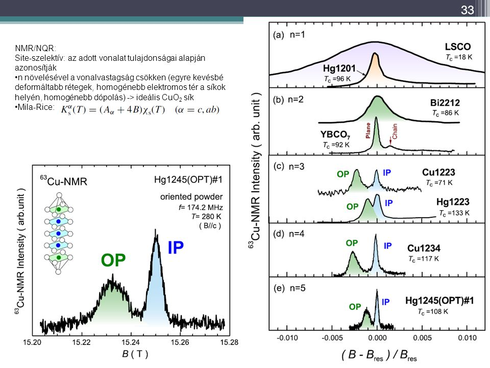 NMR/NQR: Site-szelektív: az adott vonalat tulajdonságai alapján azonosítják.