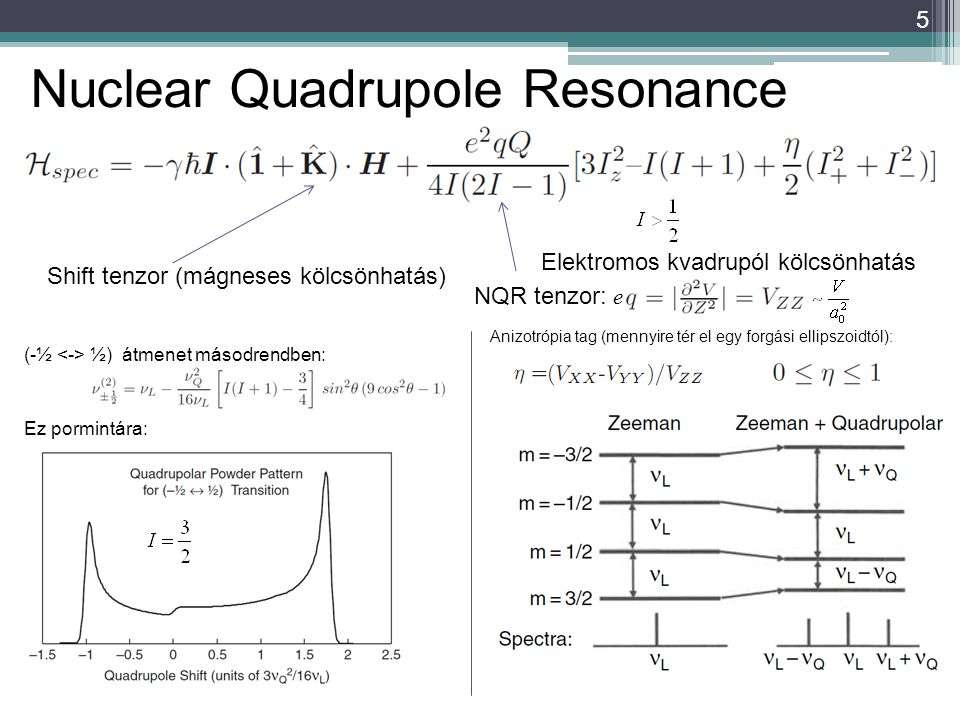 Nuclear Quadrupole Resonance