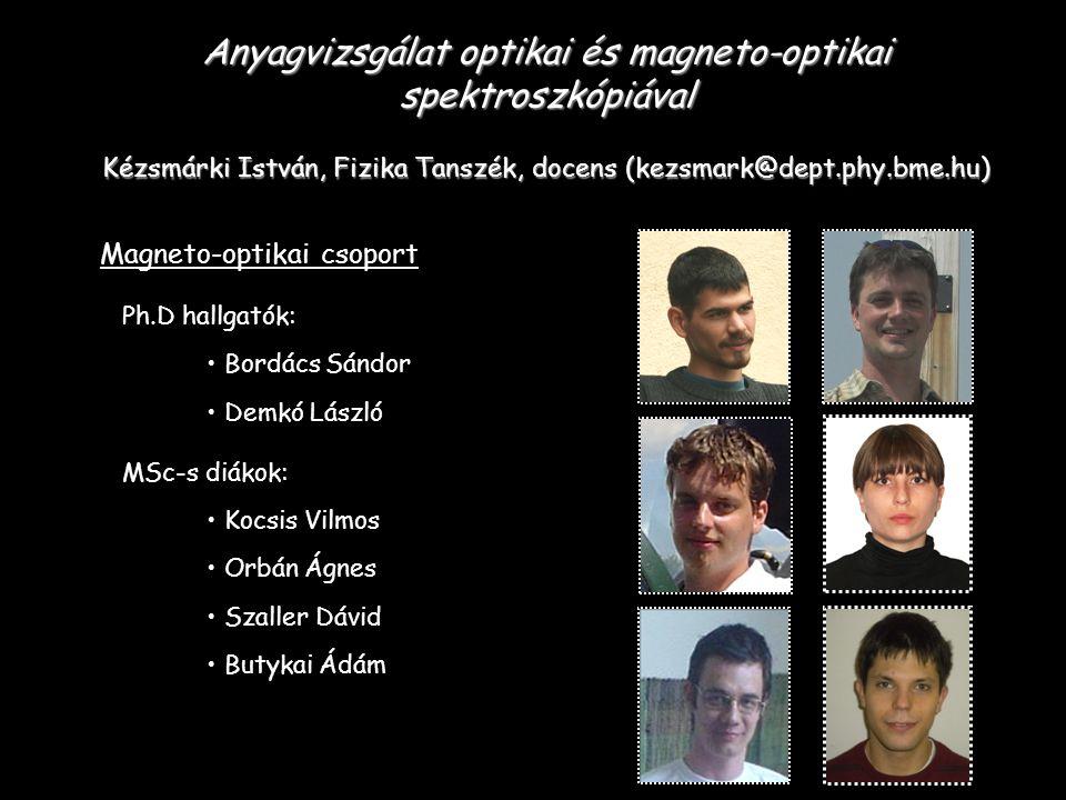 Anyagvizsgálat optikai és magneto-optikai spektroszkópiával Kézsmárki István, Fizika Tanszék, docens (kezsmark@dept.phy.bme.hu)