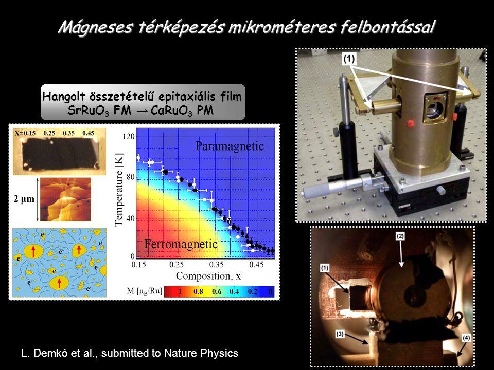 Mágneses térképezés mikrométeres felbontással