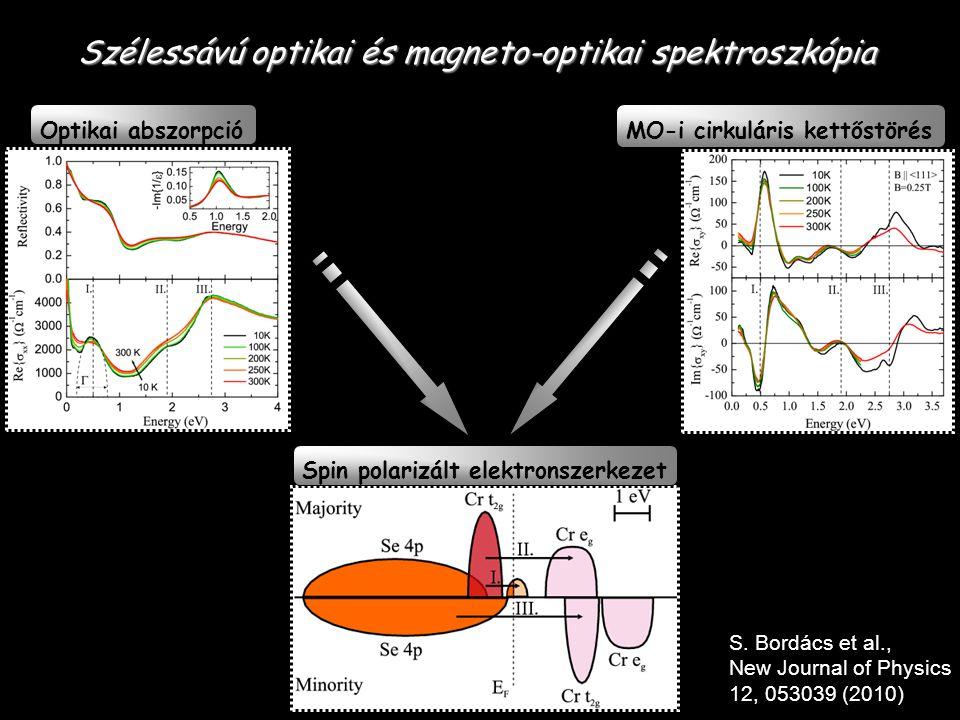Szélessávú optikai és magneto-optikai spektroszkópia